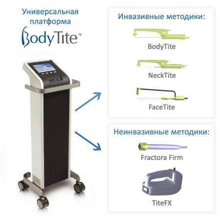 Радиочастотная липосакция Body Tite